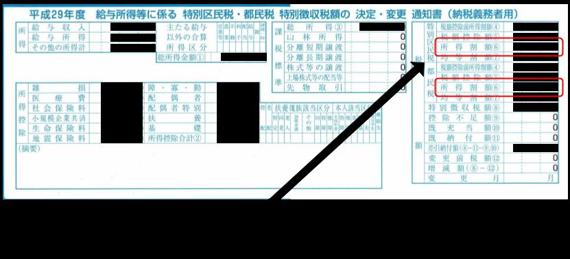特別徴収税額通知書